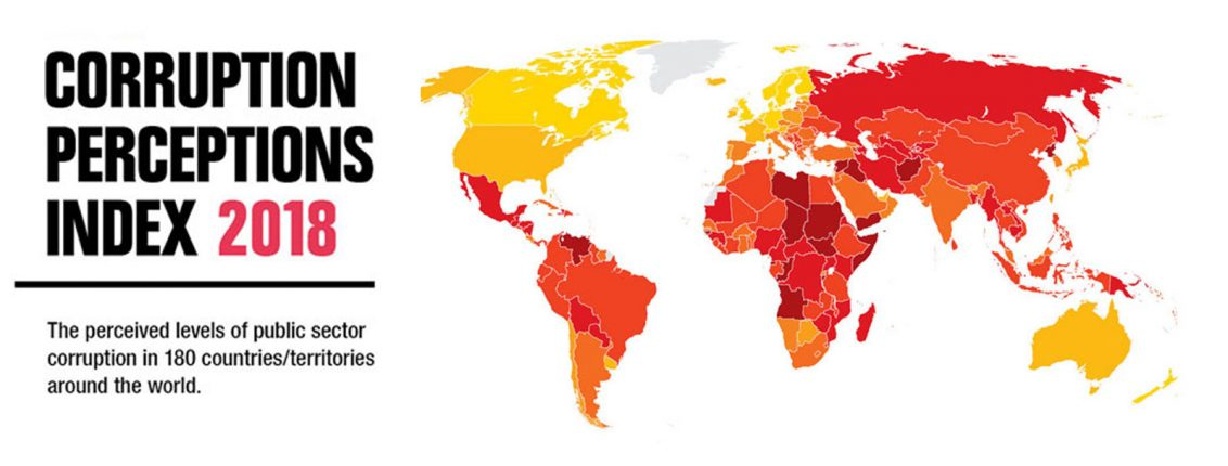 Corruption Perceptions Index 2018